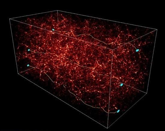 вселенная теория